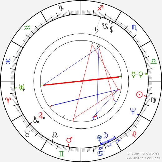 Richard H. Deihl tema natale, oroscopo, Richard H. Deihl oroscopi gratuiti, astrologia