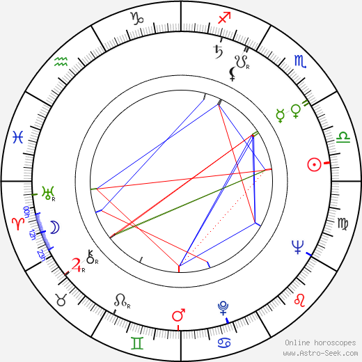 Roy N. Sickner tema natale, oroscopo, Roy N. Sickner oroscopi gratuiti, astrologia