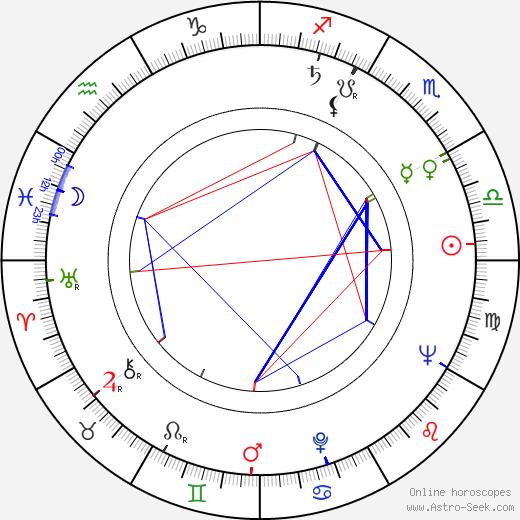 Tani Guthrie tema natale, oroscopo, Tani Guthrie oroscopi gratuiti, astrologia