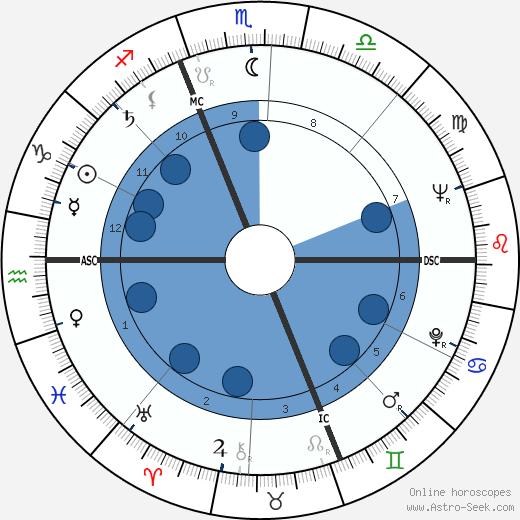 Chinese numerology 2018 image 2