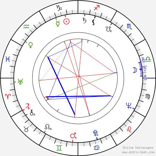 Barbara Marszel tema natale, oroscopo, Barbara Marszel oroscopi gratuiti, astrologia