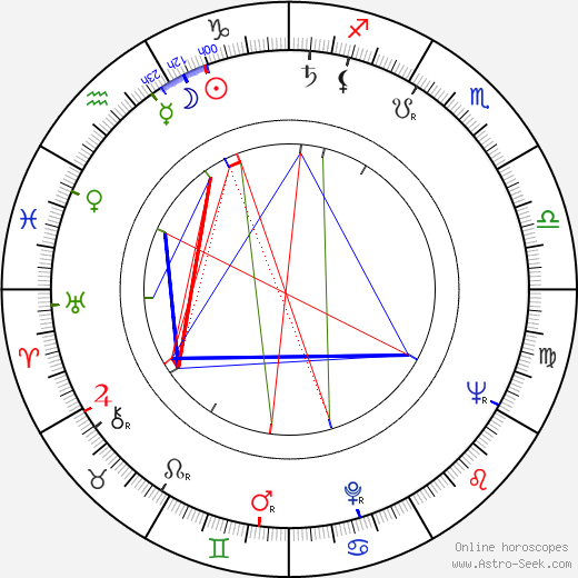 Clara Balaďová astro natal birth chart, Clara Balaďová horoscope, astrology