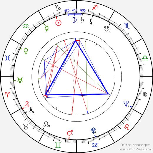 Darek Vostřel birth chart, Darek Vostřel astro natal horoscope, astrology