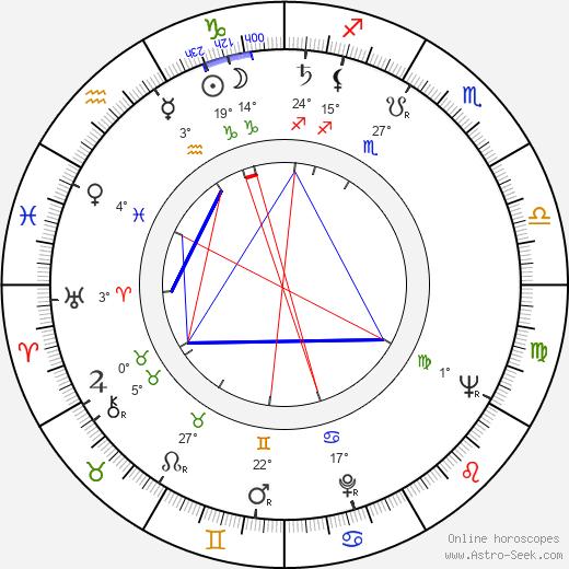 Douglas Hickox birth chart, biography, wikipedia 2019, 2020