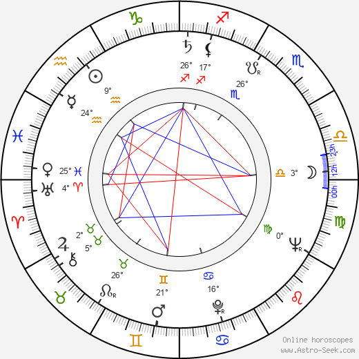 Elio Petri birth chart, biography, wikipedia 2019, 2020