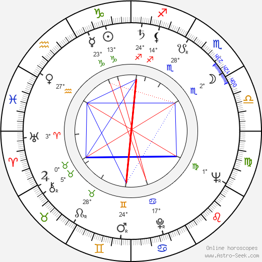 Günter Schabowski birth chart, biography, wikipedia 2017, 2018