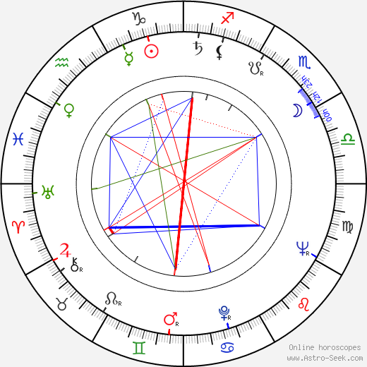 Günter Schabowski astro natal birth chart, Günter Schabowski horoscope, astrology