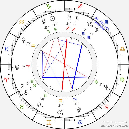 Keith Hefner birth chart, biography, wikipedia 2020, 2021