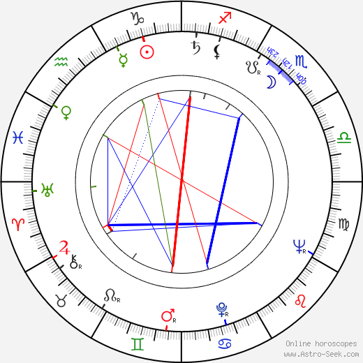 Keith Hefner birth chart, Keith Hefner astro natal horoscope, astrology
