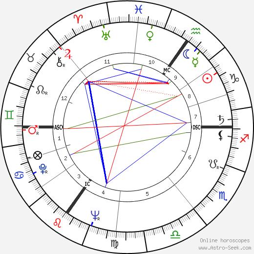 Léon Dony tema natale, oroscopo, Léon Dony oroscopi gratuiti, astrologia