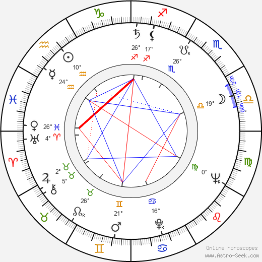 Lucille Teasdale-Corti birth chart, biography, wikipedia 2019, 2020