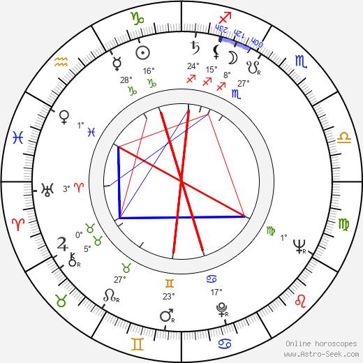Massimo Pupillo birth chart, biography, wikipedia 2020, 2021