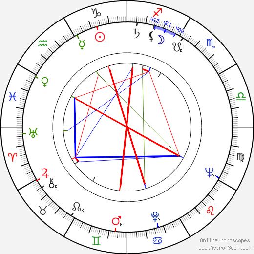 Massimo Pupillo birth chart, Massimo Pupillo astro natal horoscope, astrology