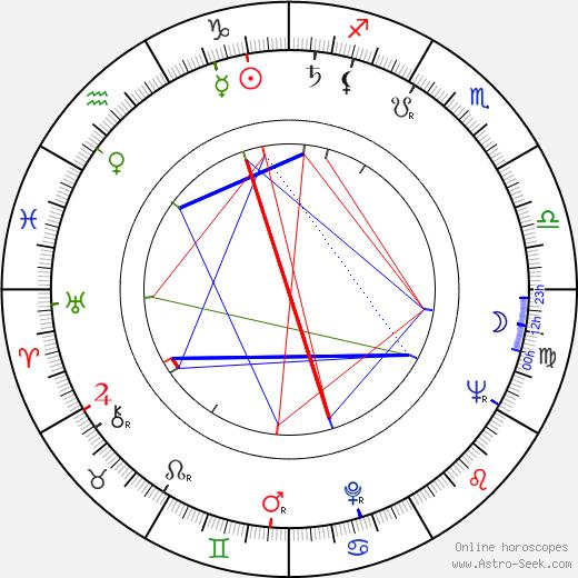 Raymond Chow astro natal birth chart, Raymond Chow horoscope, astrology