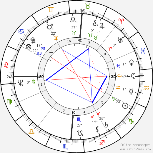Robert Garcia birth chart, biography, wikipedia 2020, 2021