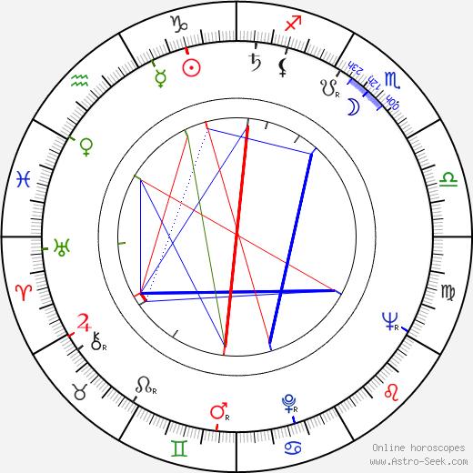 Robert Miller Driscoll день рождения гороскоп, Robert Miller Driscoll Натальная карта онлайн