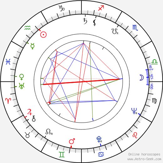 Stephanie Bidmead astro natal birth chart, Stephanie Bidmead horoscope, astrology