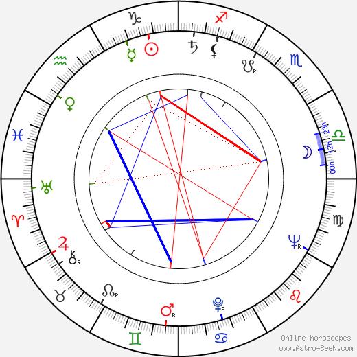 Steve Peck tema natale, oroscopo, Steve Peck oroscopi gratuiti, astrologia