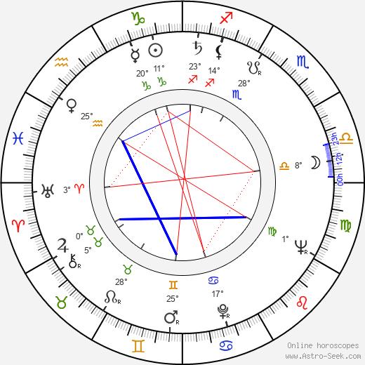 Tellervo Koivisto birth chart, biography, wikipedia 2019, 2020