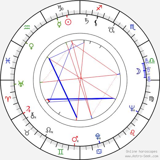 Tellervo Koivisto astro natal birth chart, Tellervo Koivisto horoscope, astrology