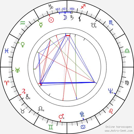 Улу Гросбард Ulu Grosbard день рождения гороскоп, Ulu Grosbard Натальная карта онлайн