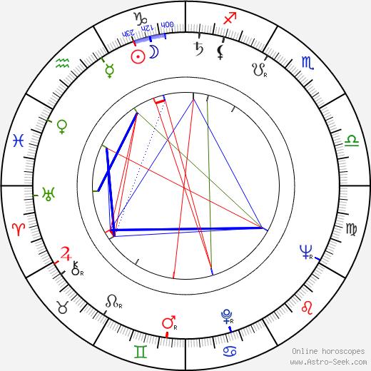 Zdeněk Ornest день рождения гороскоп, Zdeněk Ornest Натальная карта онлайн