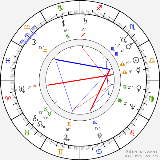 Alice Allyn birth chart, biography, wikipedia 2019, 2020