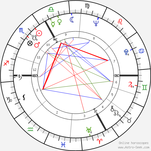 André Brasilier astro natal birth chart, André Brasilier horoscope, astrology
