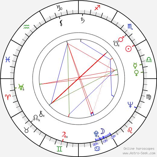 Eugene Grisanti birth chart, Eugene Grisanti astro natal horoscope, astrology