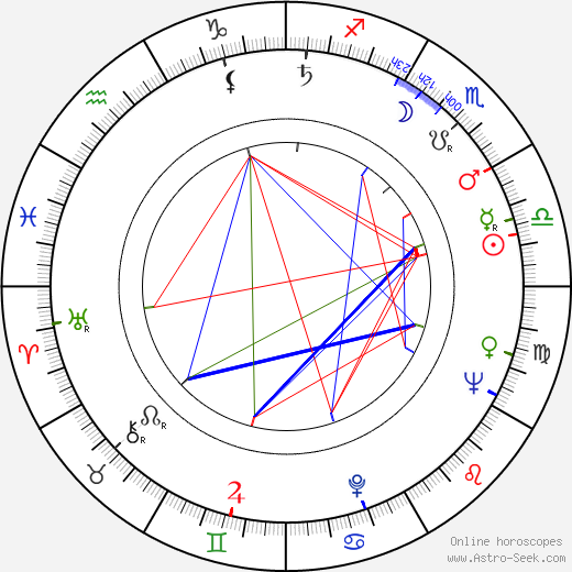 Eugenia Herman birth chart, Eugenia Herman astro natal horoscope, astrology