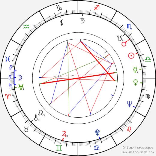 Fernanda Montenegro birth chart, Fernanda Montenegro astro natal horoscope, astrology