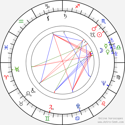 George Orrison birth chart, George Orrison astro natal horoscope, astrology