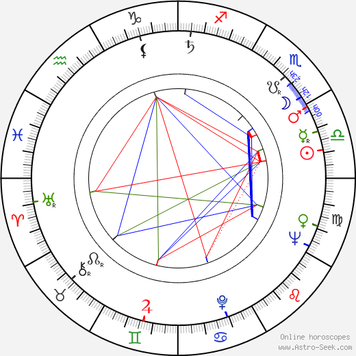 Mack John E. tema natale, oroscopo, Mack John E. oroscopi gratuiti, astrologia