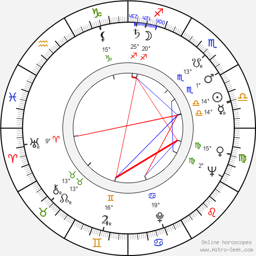 Robert P. Davis birth chart, biography, wikipedia 2018, 2019
