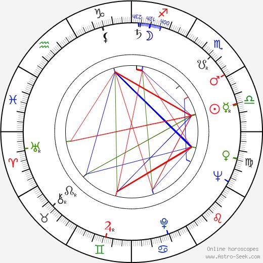 Robert P. Davis astro natal birth chart, Robert P. Davis horoscope, astrology