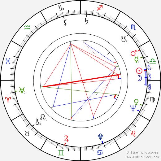 Robin Hardy tema natale, oroscopo, Robin Hardy oroscopi gratuiti, astrologia