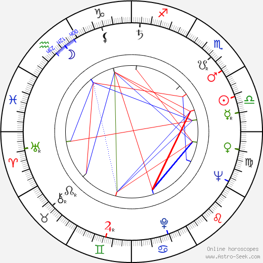 Sylvain Lévignac birth chart, Sylvain Lévignac astro natal horoscope, astrology