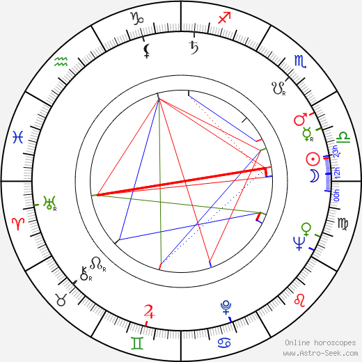 Tanaquil Le Clerq tema natale, oroscopo, Tanaquil Le Clerq oroscopi gratuiti, astrologia