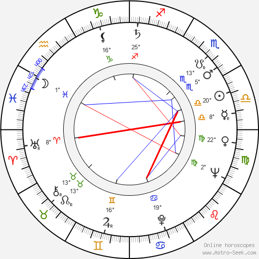 Timo Mustakallio birth chart, biography, wikipedia 2019, 2020