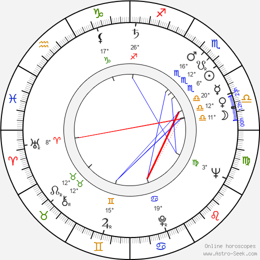 Viera Strnisková birth chart, biography, wikipedia 2019, 2020