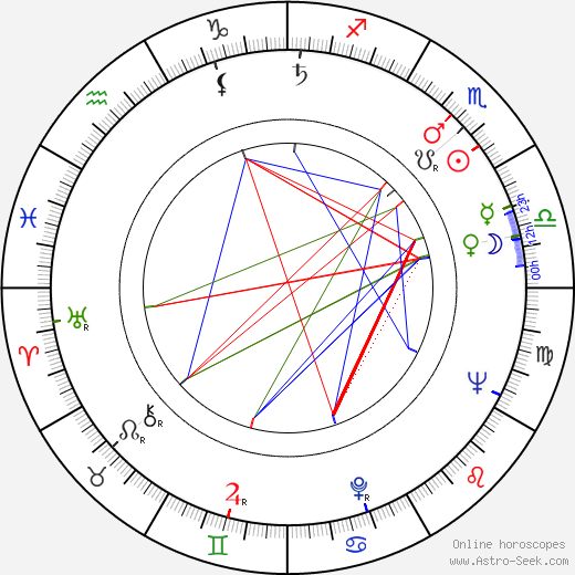Viera Strnisková astro natal birth chart, Viera Strnisková horoscope, astrology