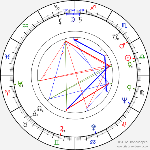 Vladimír Menšík astro natal birth chart, Vladimír Menšík horoscope, astrology