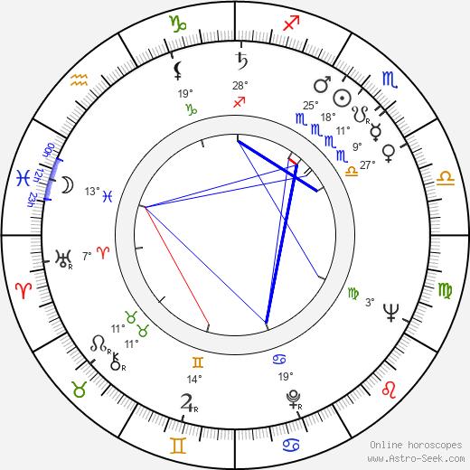 Al Quinn birth chart, biography, wikipedia 2018, 2019