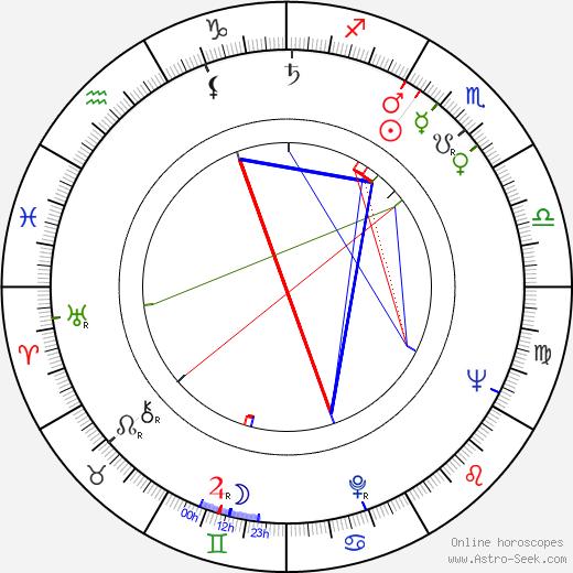 Alfredo Dalton birth chart, Alfredo Dalton astro natal horoscope, astrology