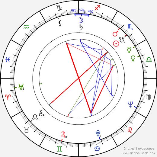 Eeva Kantanen tema natale, oroscopo, Eeva Kantanen oroscopi gratuiti, astrologia