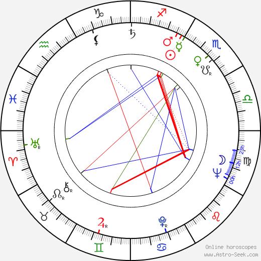 Eric Till tema natale, oroscopo, Eric Till oroscopi gratuiti, astrologia