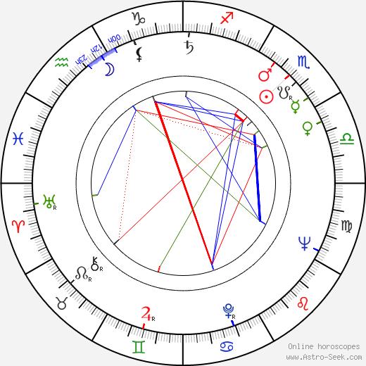 Ervin Abel tema natale, oroscopo, Ervin Abel oroscopi gratuiti, astrologia