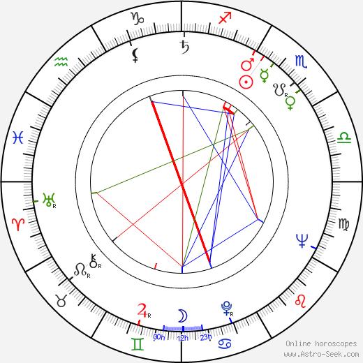 Etchika Choureau astro natal birth chart, Etchika Choureau horoscope, astrology