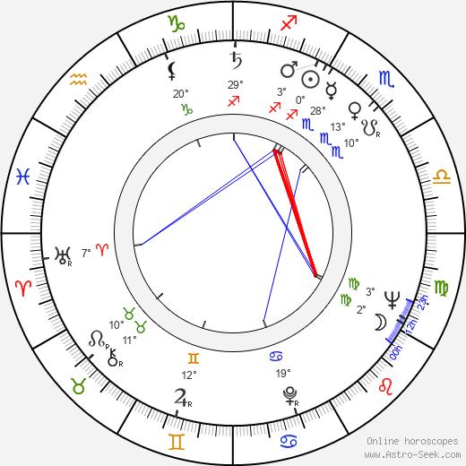 Gloria Lynne birth chart, biography, wikipedia 2019, 2020