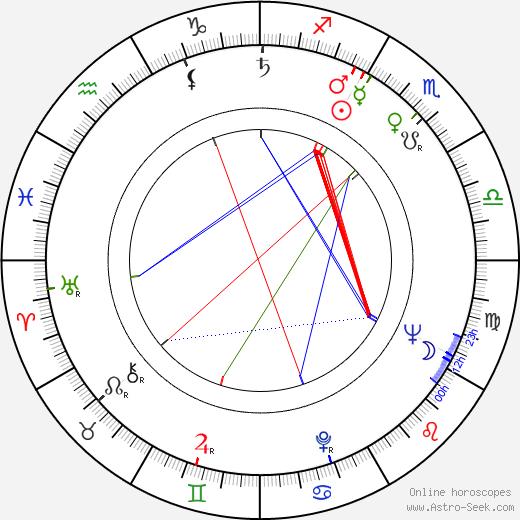 Gloria Lynne astro natal birth chart, Gloria Lynne horoscope, astrology